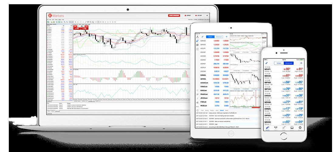 EC Markets Trading Platforms