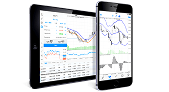 ec markets ios trading platform